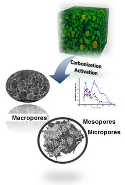 Получен активированный уголь с бимодальной клеточной структурой