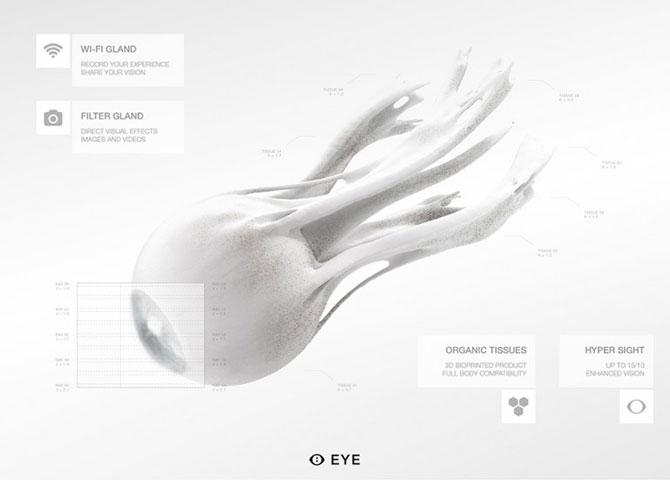 бионические глаза